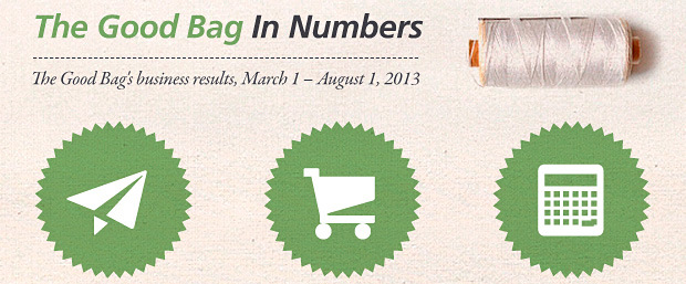 The Good Bag's First 6 Months in Business